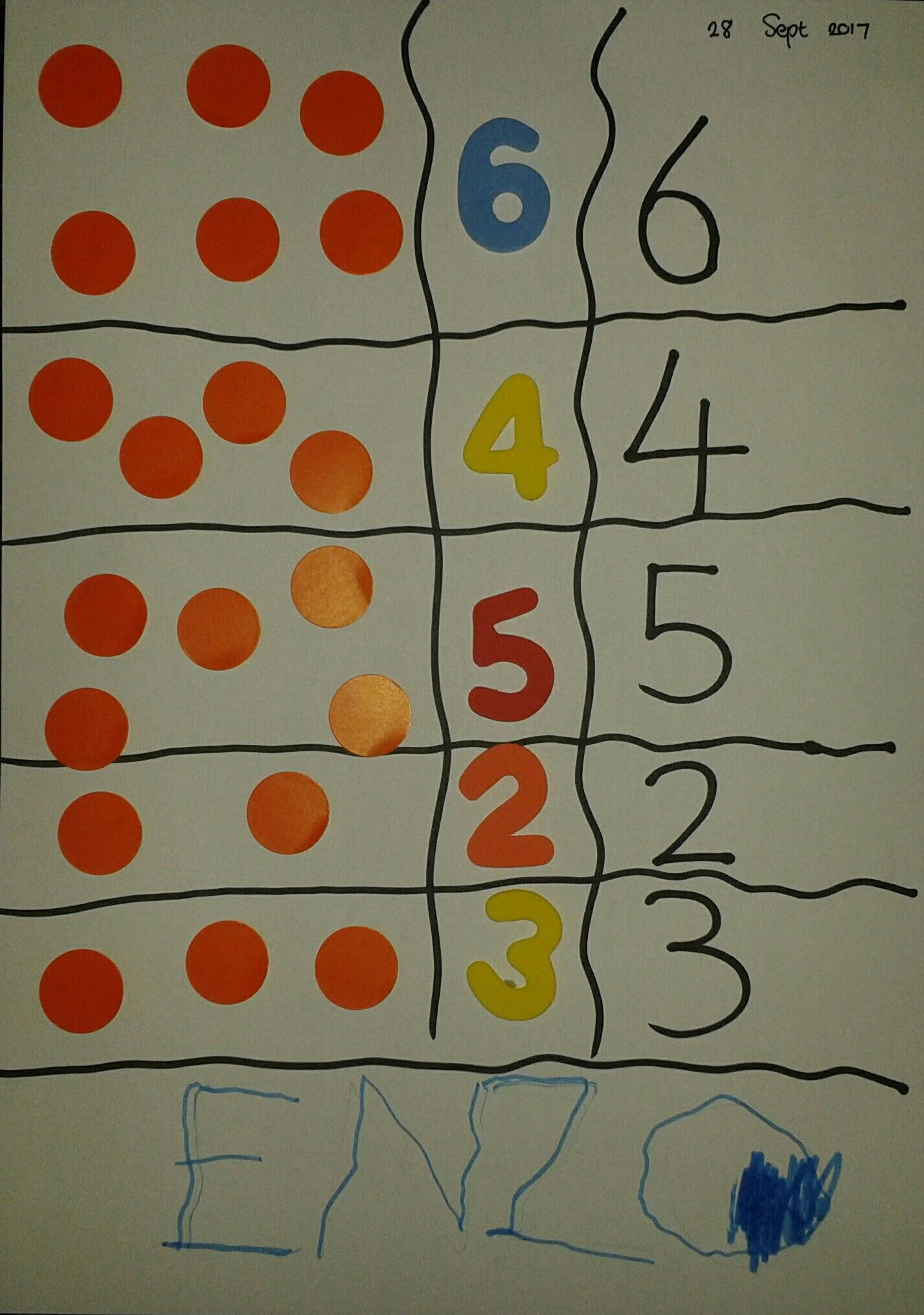 Numbers And Counting Dots