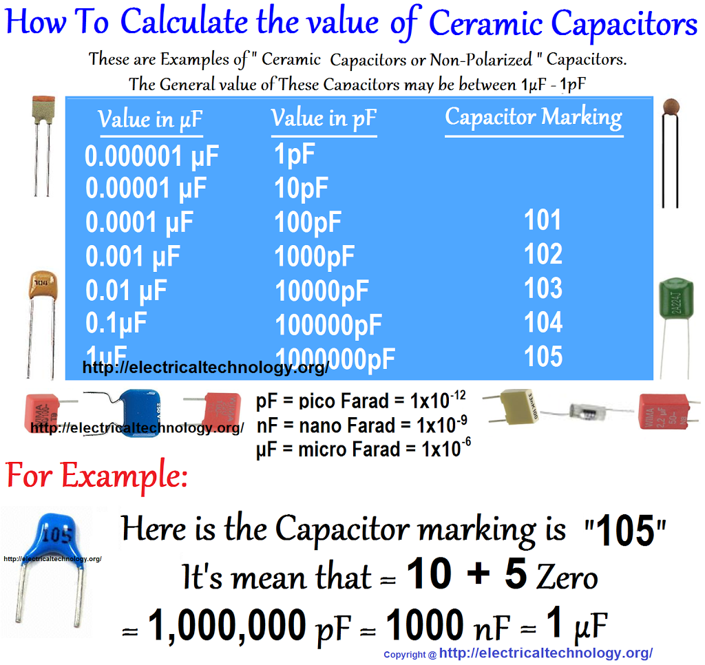 How To Find The Value Of Ceramic Non Polarized Capacitors Capacitor Code Capacitor Chart Capacito In 2020 Capacitors Electronic Circuit Design Electronics Circuit