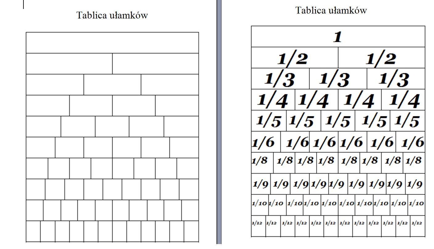 Ulamki Karty Pracy Moje Dzieci Kreatywnie Kids School Word Search Puzzle Words