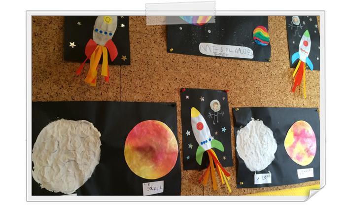 Favorit Idées bricolage sur le thème de l'espace Maternelle  CY89