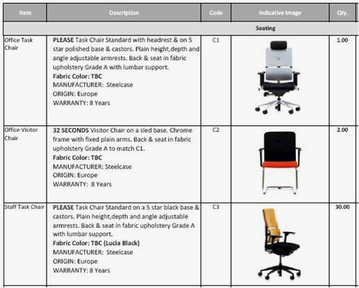 Nice Looking Furniture Specifications With Images Commercial