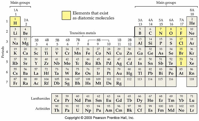 The Periodic Table - Diatomic Molecules College-Academics - new periodic table no. crossword