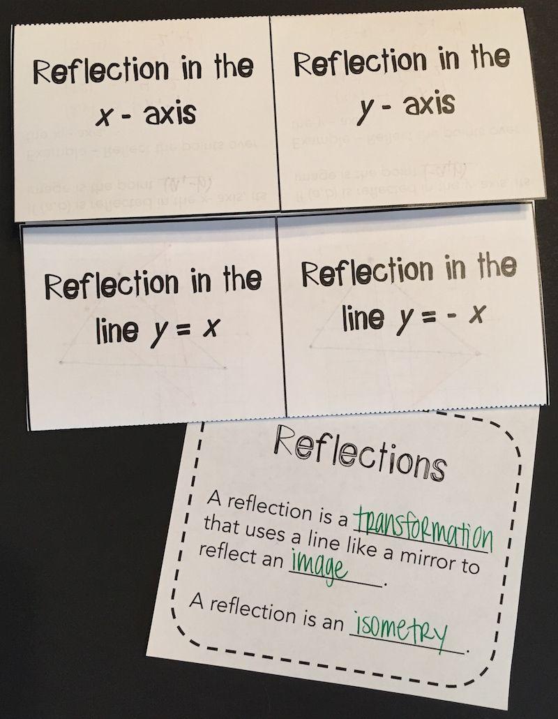 reflection paper about math algebra