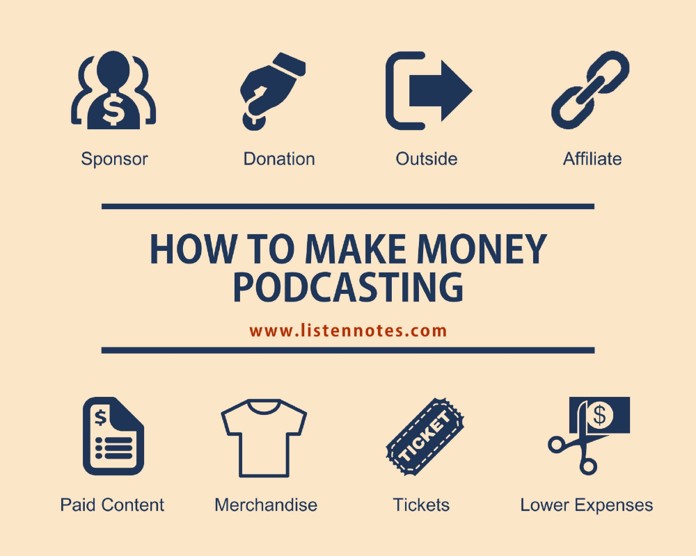 making money off podcasting