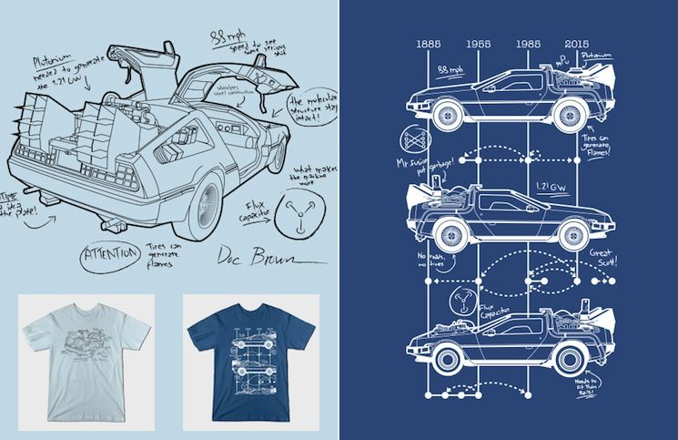 Future Car Schematics - Block And Schematic Diagrams •