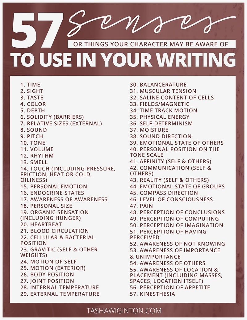 Words to use when writing an essay