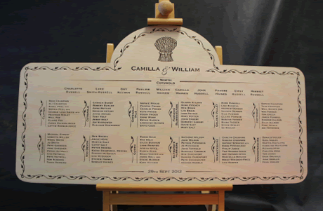 Wooden Table Plan Wedding Wooden Table Plans Wedding