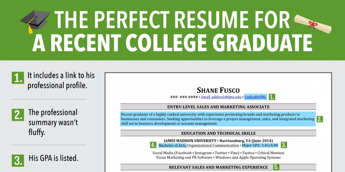 8 Reasons This Is An Excellent Resume For A Recent College Graduate - resume for recent grads