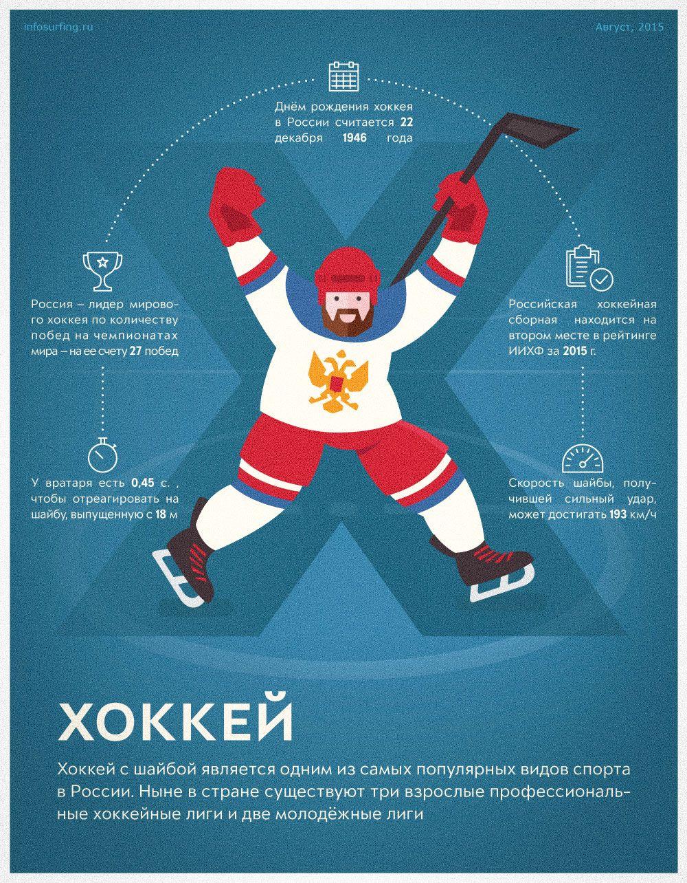 Открытки днем, открытка хоккейному болельщику