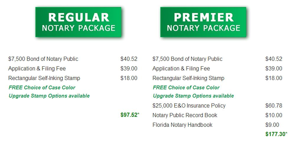Important To Know About Troy Fain Online Notary Application