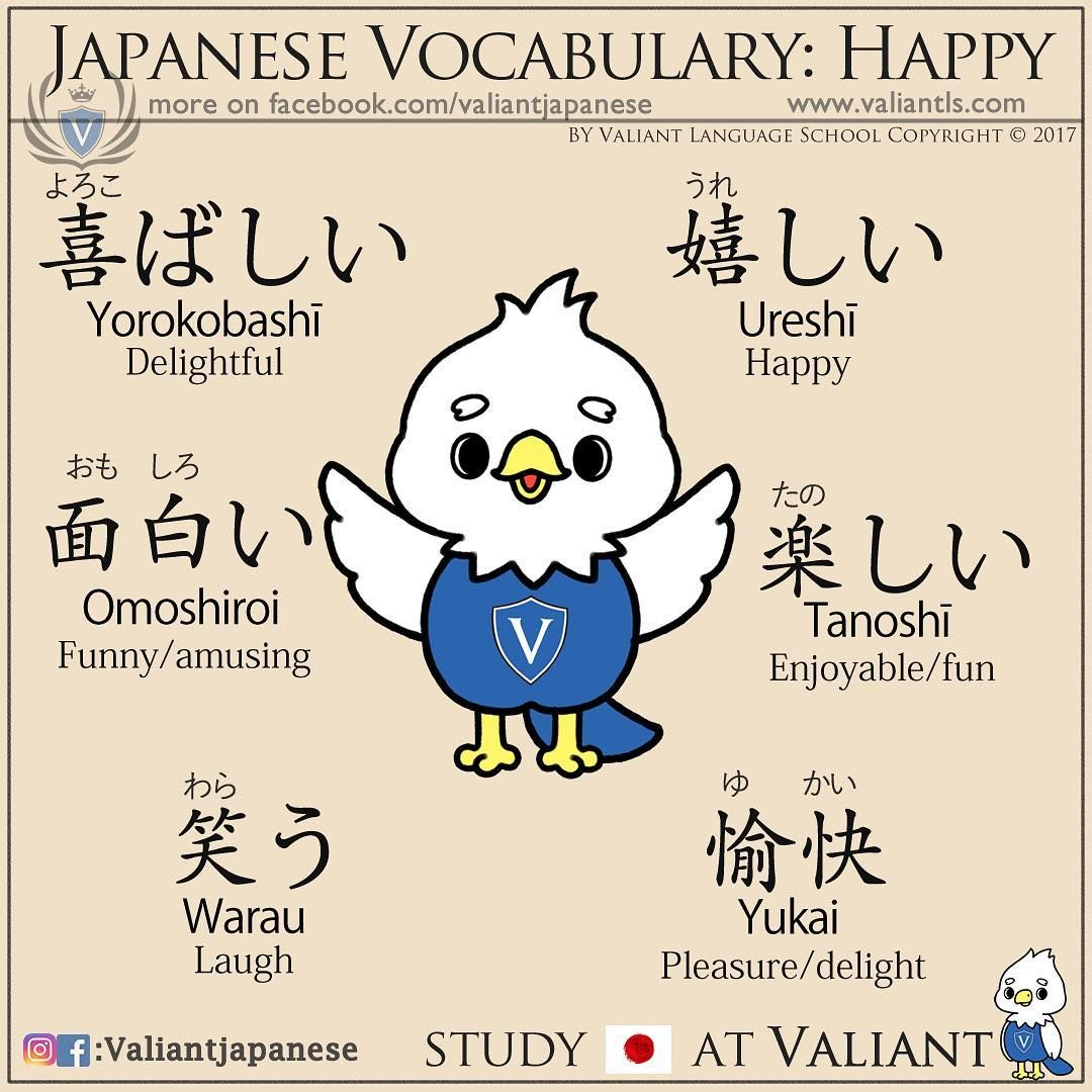 Valiant Language School Valiantjapanese On Instagram Japanese Vocabulary Diagram Happy