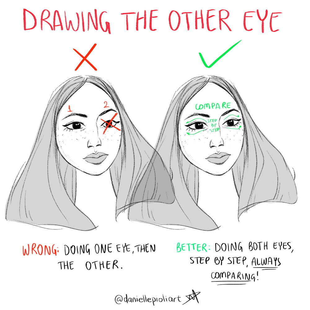 Drawing The Other Eye · How To Draw ...