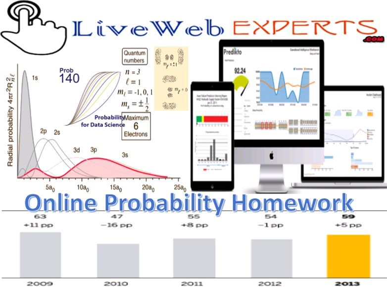 Live Web Experts Is A New Academic Portal That Is Known For