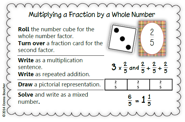 multiplying fractions by whole numbers worksheets multiplying fractions using area models. Black Bedroom Furniture Sets. Home Design Ideas