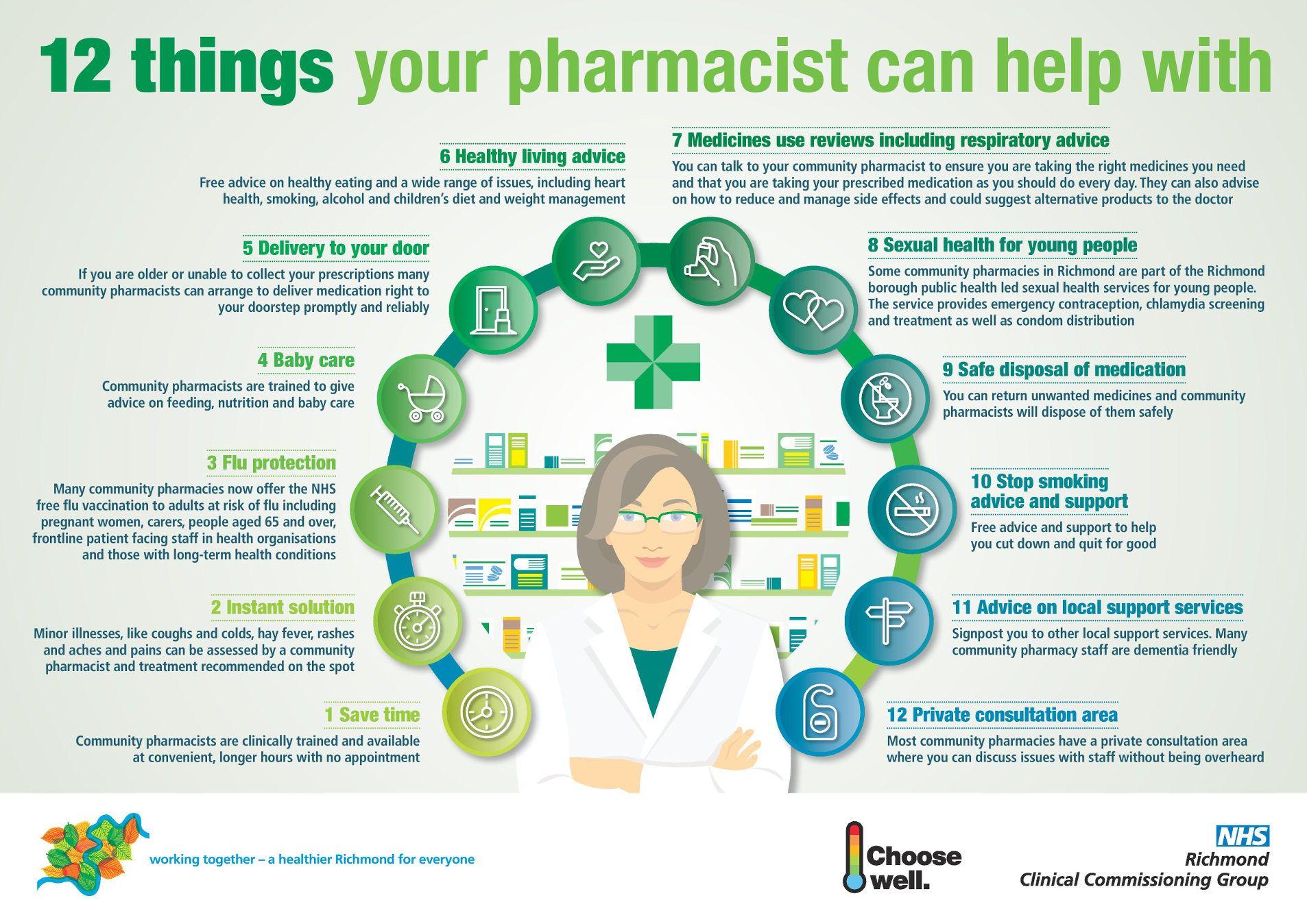 22++ Community health center apopka pharmacy ideas