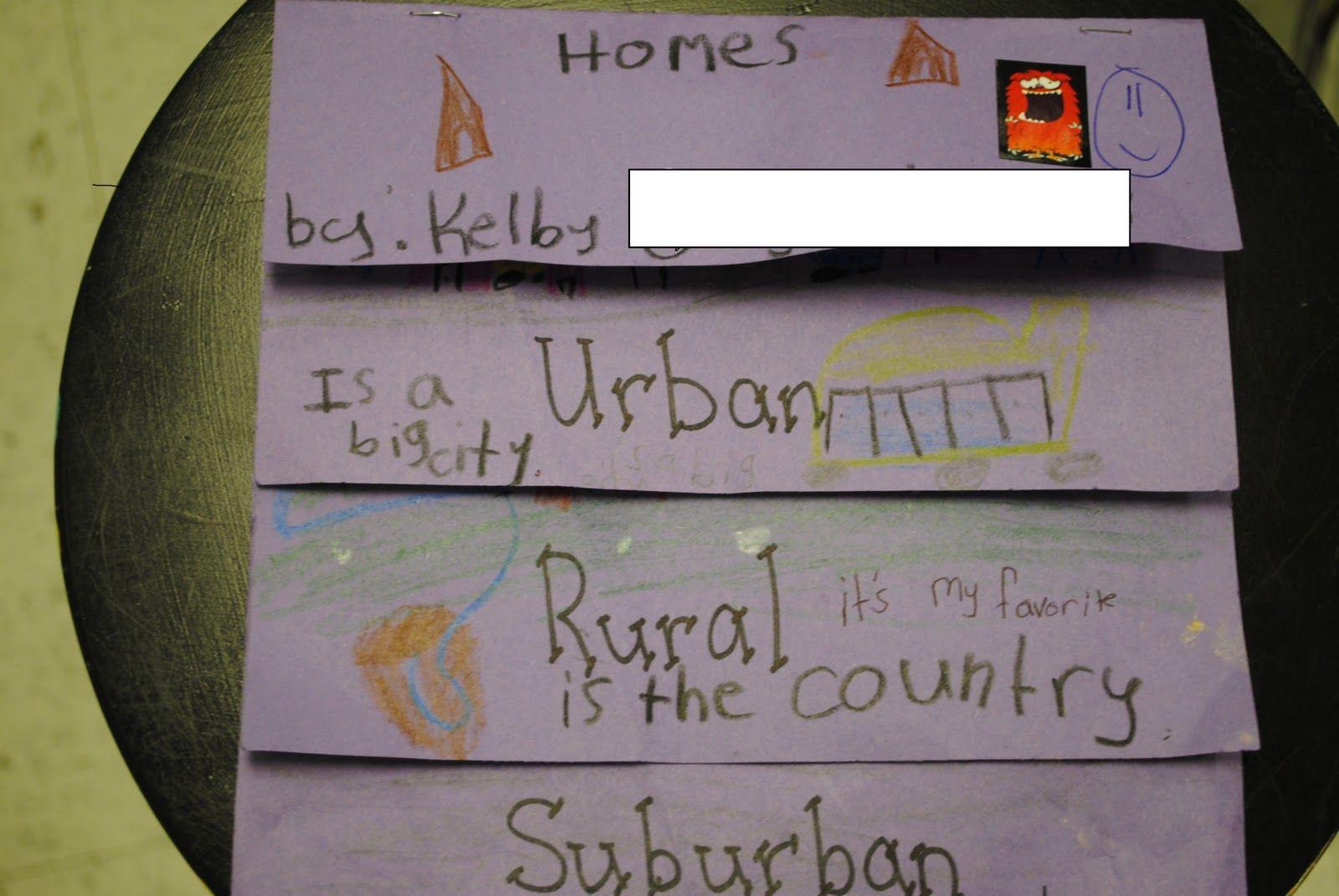 Urban Rural Amp Suburban Flipbooks