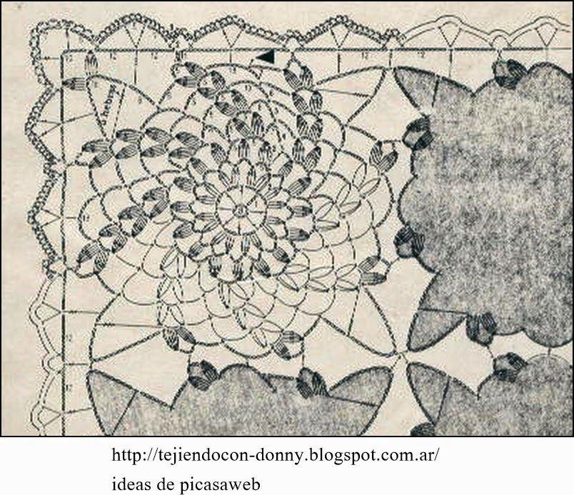 Patrones crochet ganchillo graficos grannys para - Patrones de ganchillo ...