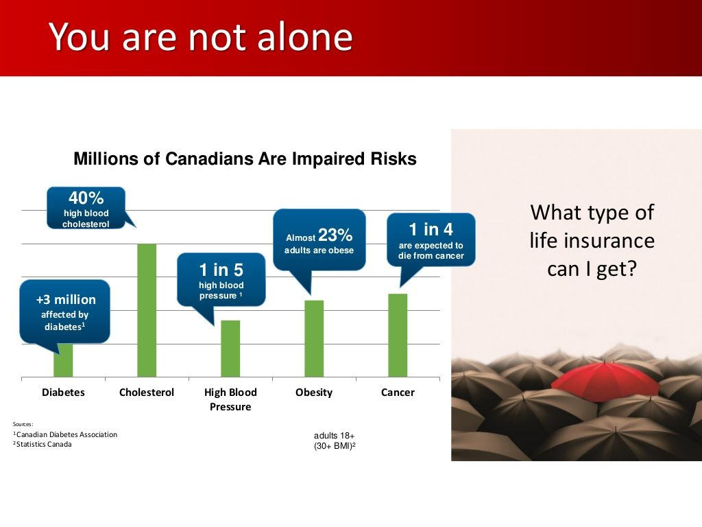 Life Insurance Canada Quotes Pinlifeshop On Life Insurance Quotes Canada  Pinterest  Life