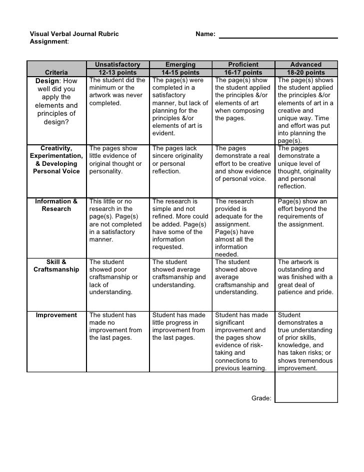 Line Art Rubric Grade : Visual verbal journal rubric name assignment