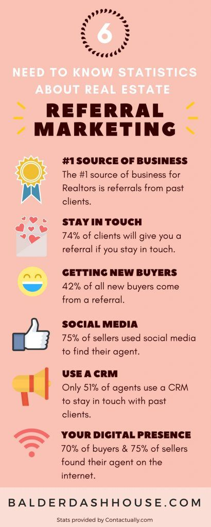 Referral Marketing Strategies for Real Estate Agents