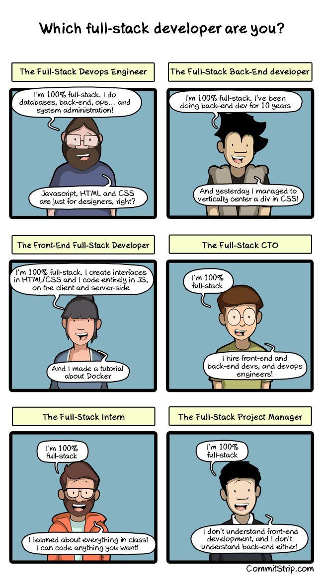 Full Stack Developer Types Tekraze