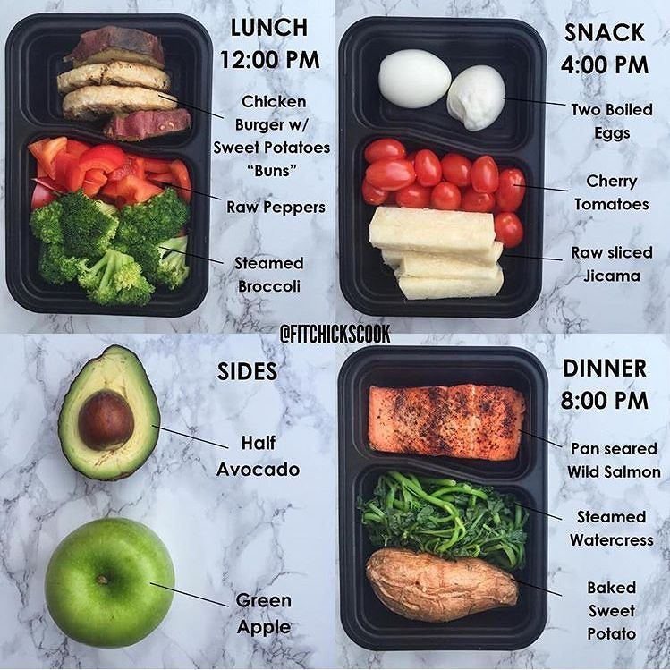 Pin by Darlene Lohner on Health Intermittent fasting