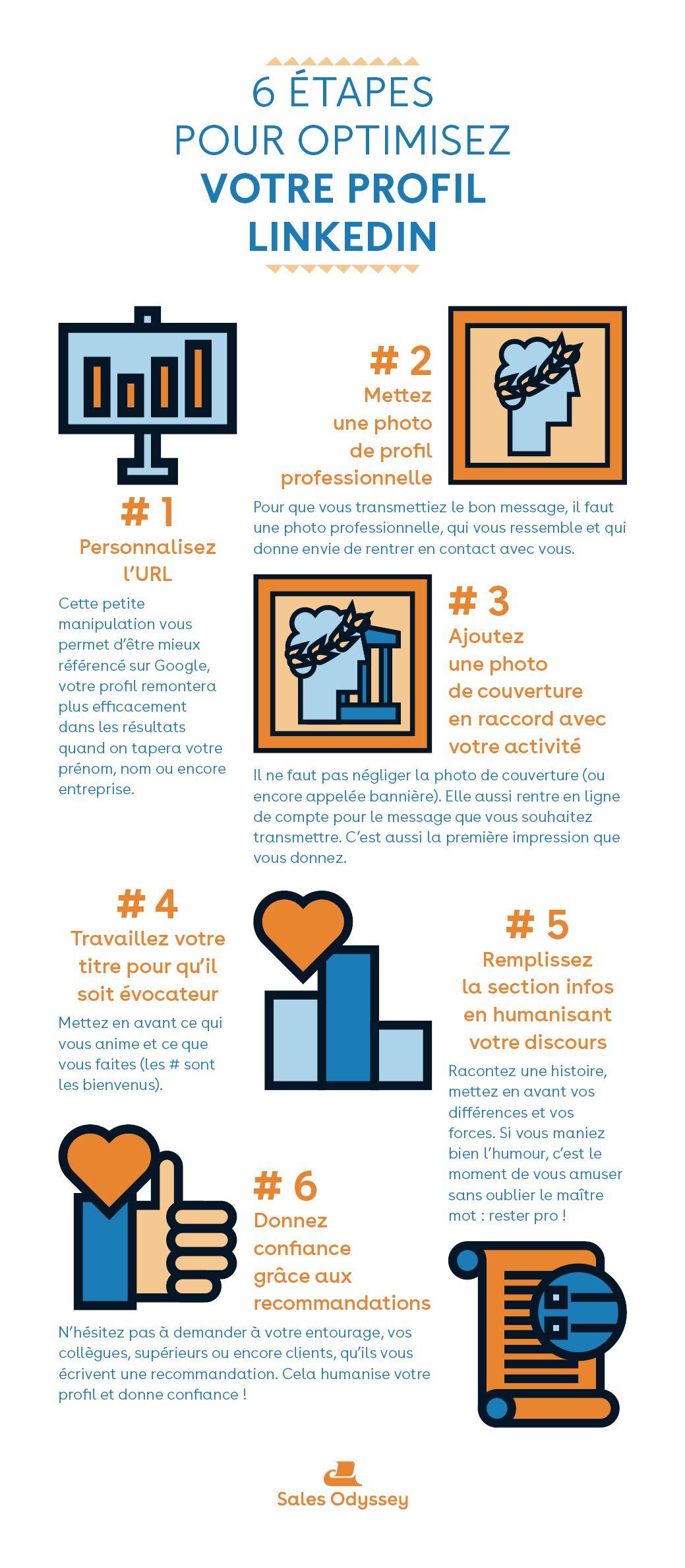 6 Etapes Pour Optimiser Votre Profil Linkedin Photo Personnalise Photo Profil Marketing Digital