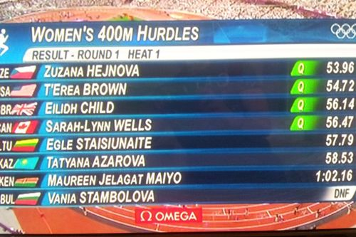 Anyone else see this? An athlete tripped and fell over a hurdle, and failed to finish. Her name? You couldn't make it up.