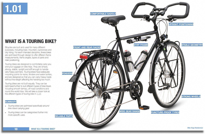 Types Of Bikes Touring Bike Touring Bicycles Bicycle