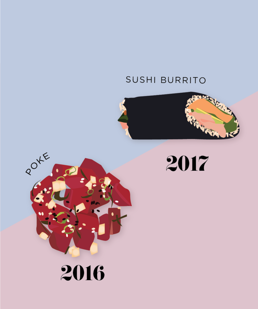 Food Trends to Discover (and Forget) in 2017 | Sundry Eats | Food
