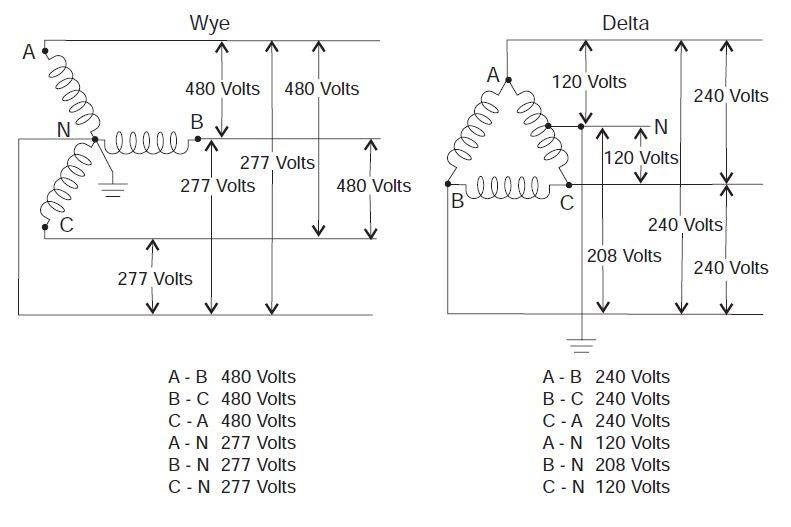 Three Phase Transformer In 2020 Electrical Circuit Diagram Electrical Engineering Electrical Projects