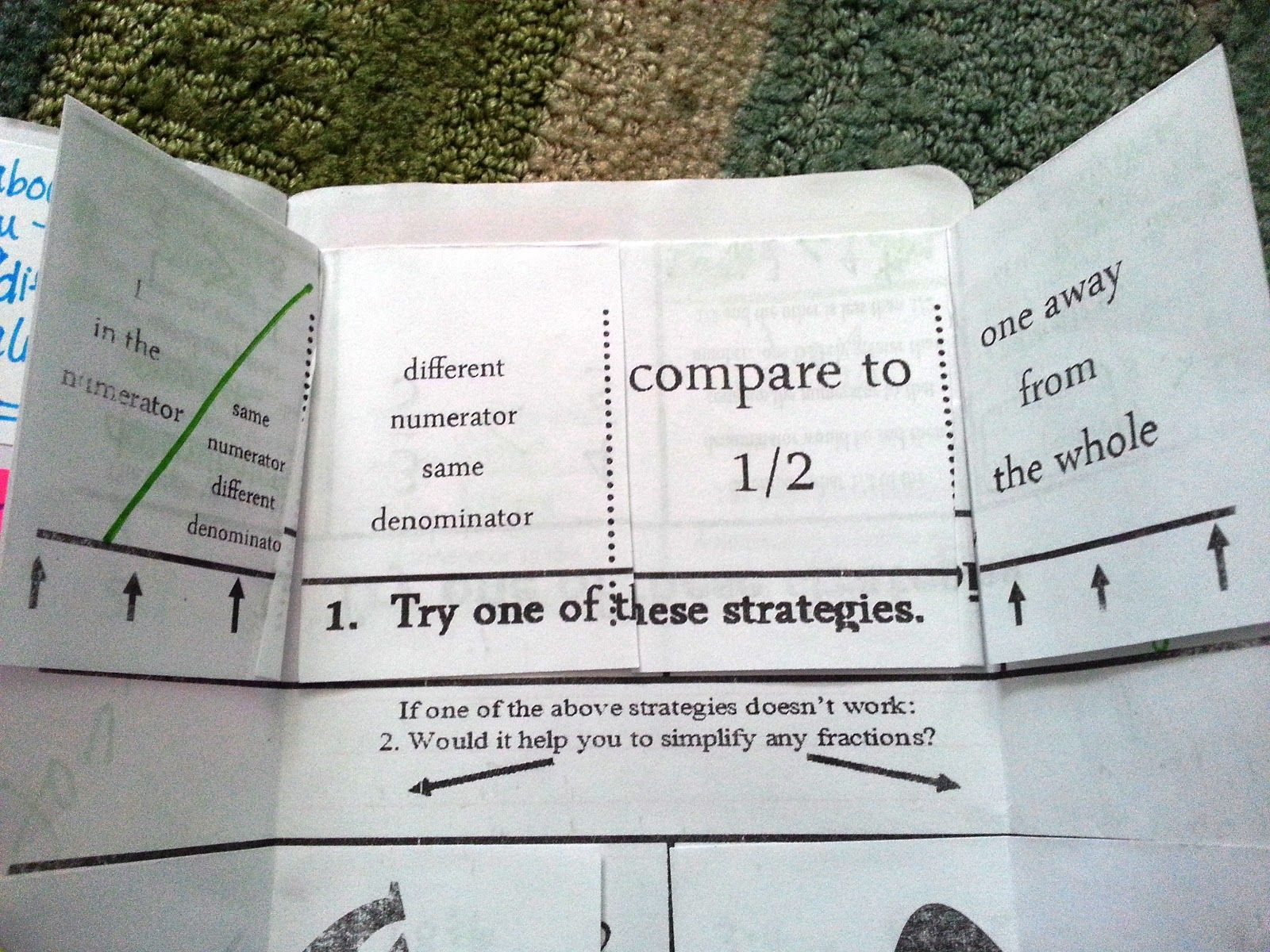 I've got a foldable for that!: comparing fractions
