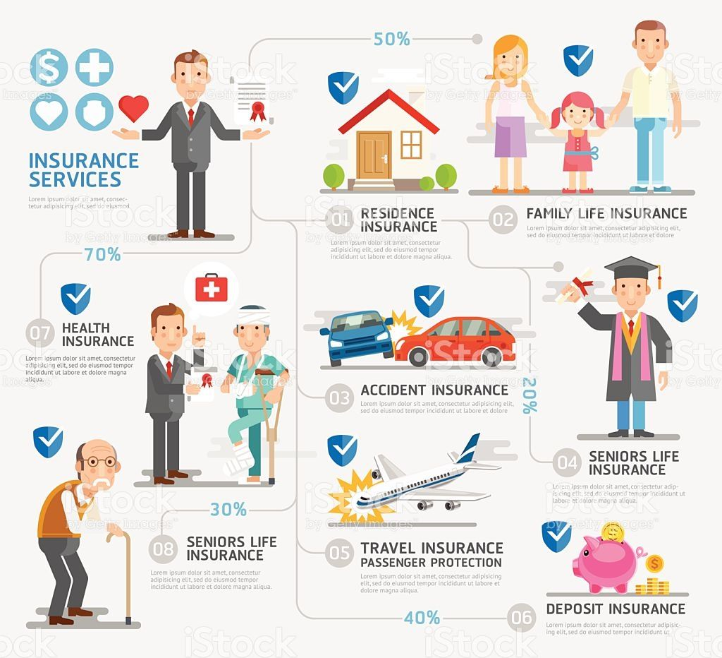 Business Insurance Character And Icons Template Can Be Used For Business Insurance Life Insurance Policy Family Life Insurance