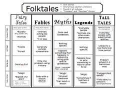 worksheet: Folktales Worksheets. Folktales Worksheets