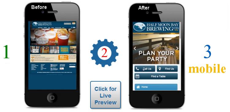 Smartphone Friendly Websites Mobile friendly website