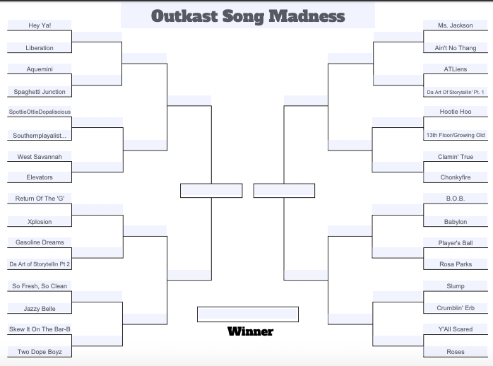 The Best Outkast Song Is March Madness Bracket Twenty One Pilots Songs Album Songs Songs