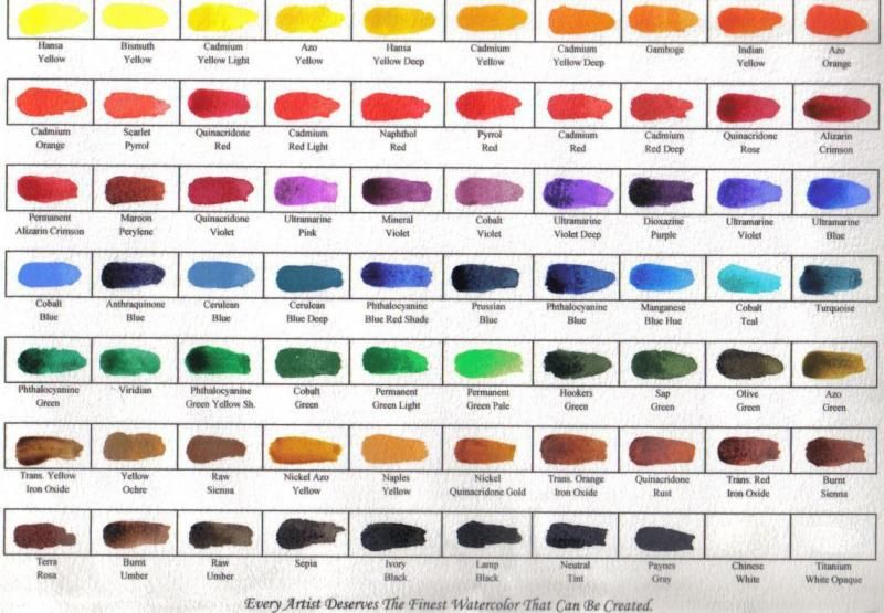Reeves Acrylic Paint Vs Winsor And Newton