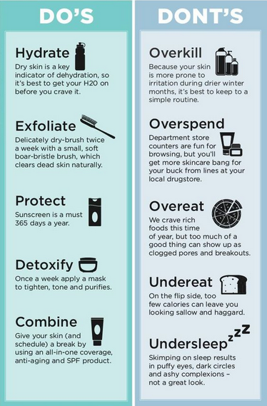 Understand The Do S And Dont S Of Your Skin During The Winterseason Apothederm Skincarescience Has Products For You Winter Skin Care Winter Skin Skin Tips