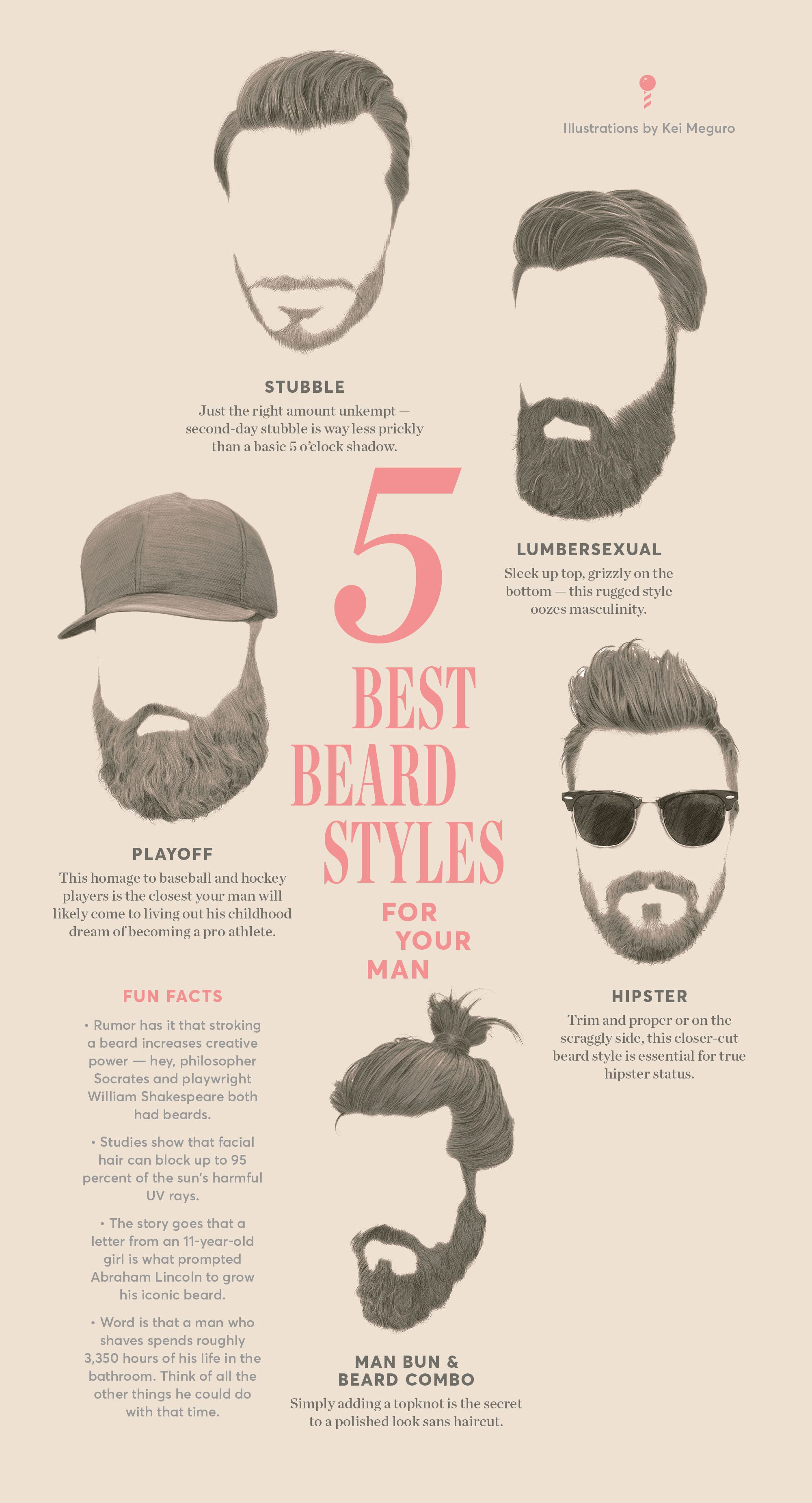 1e3322317 We love every look from clean-shaven to full-on fuzz -- but a bit of beard  guidance never hurt. Check out five can't-lose beard styles.