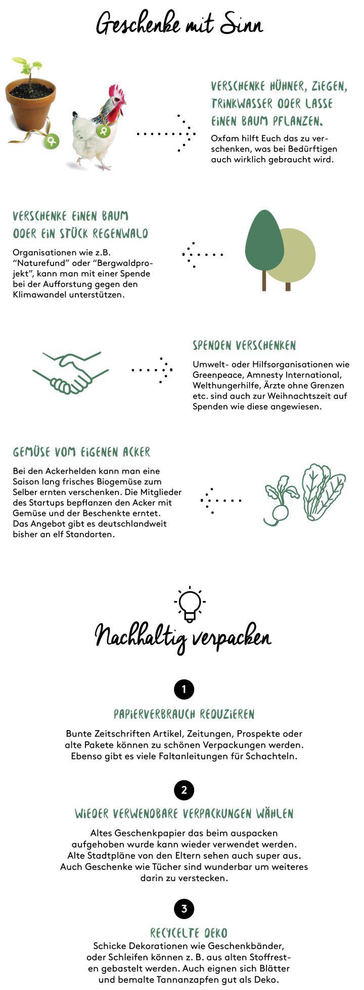 Nachhaltige Geschenke | Pinterest | Weihnachtsgeschenk ideen ...