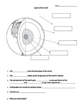 This is a graphic of Invaluable Earth Layers Worksheet Printable