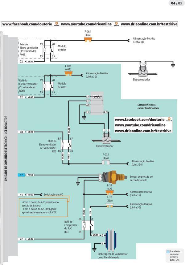 Oficina Brasil | Técnicas | Diagrama Elétrico Injeção Eletrônica ...