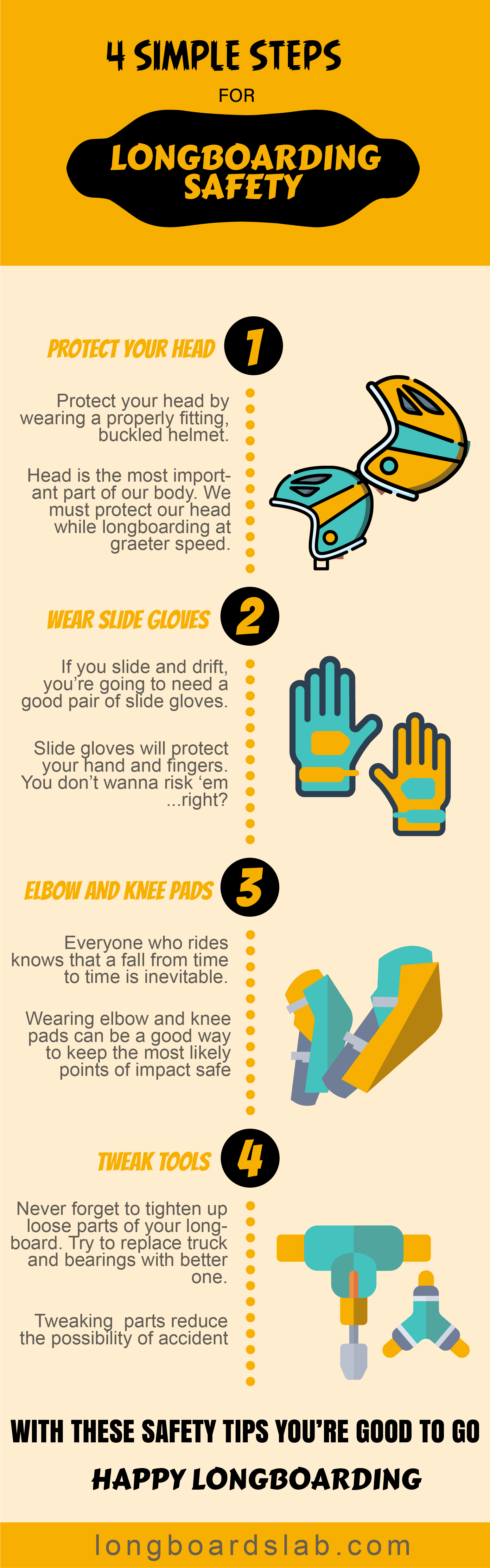 Longboarding Safety Tips Longboards Lab Slide gloves