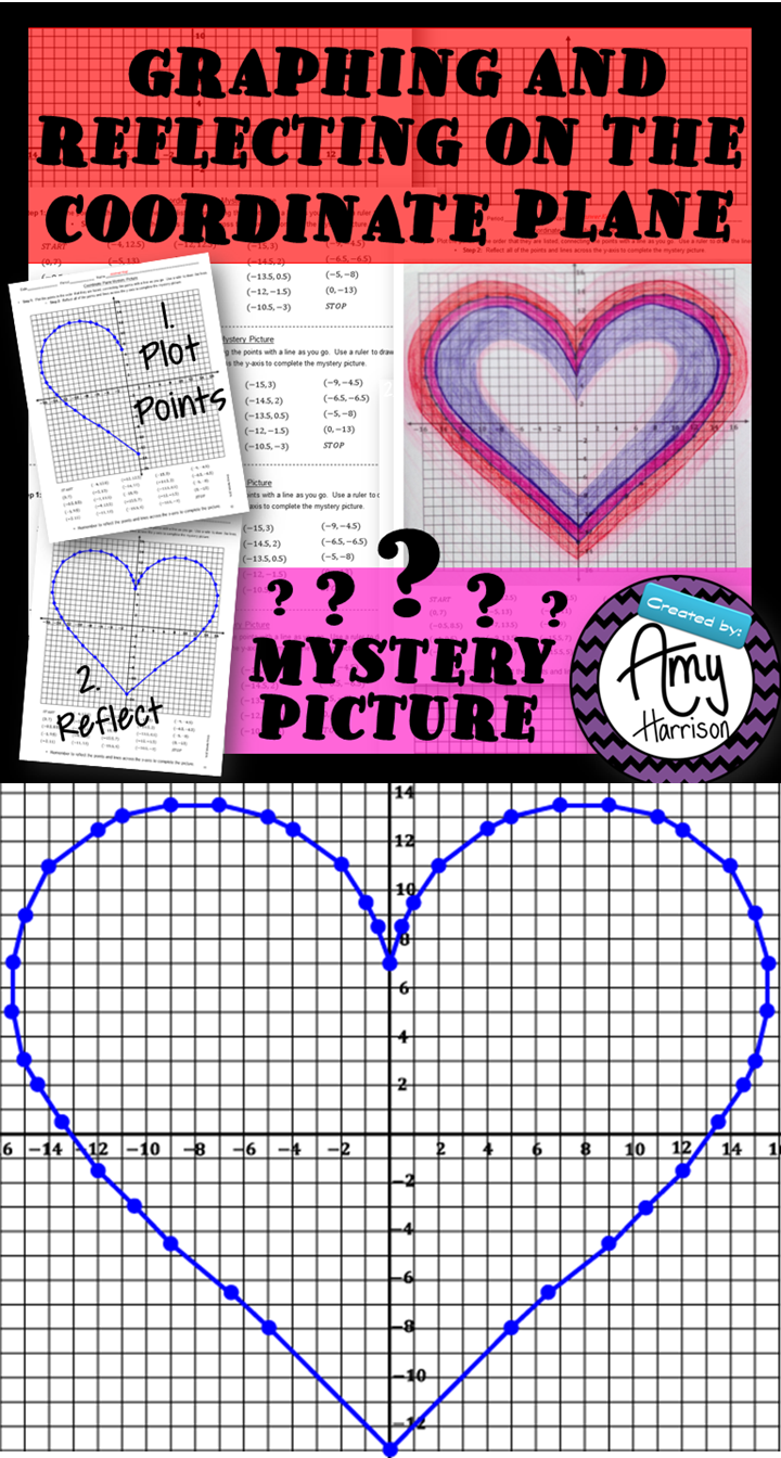 Graphing Reflecting Points And Lines Coordinate Plane Valentine S Day Math Coordinate Plane Coordinate Graphing Math Valentines [ 1344 x 720 Pixel ]