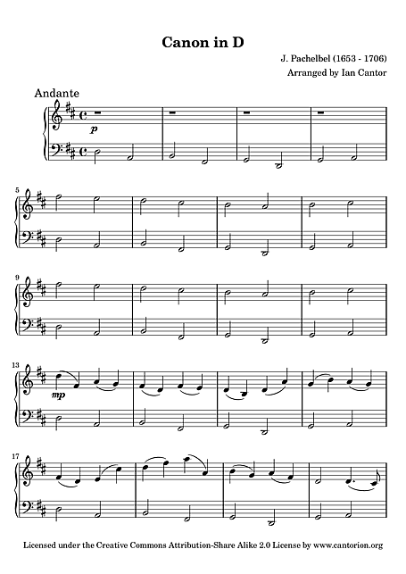 Canon in D (Pachelbel) | Easy Piano Sheet Music ...