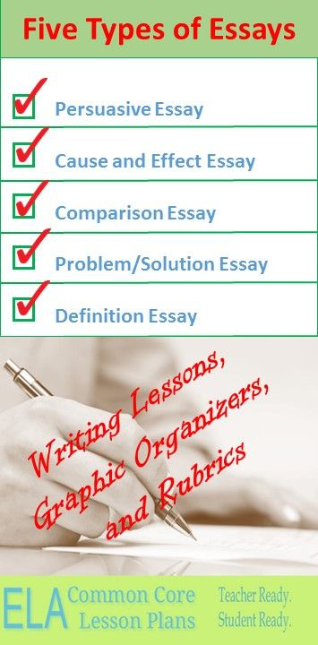 5 types of essay writing