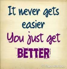 Motivation or just Habit?