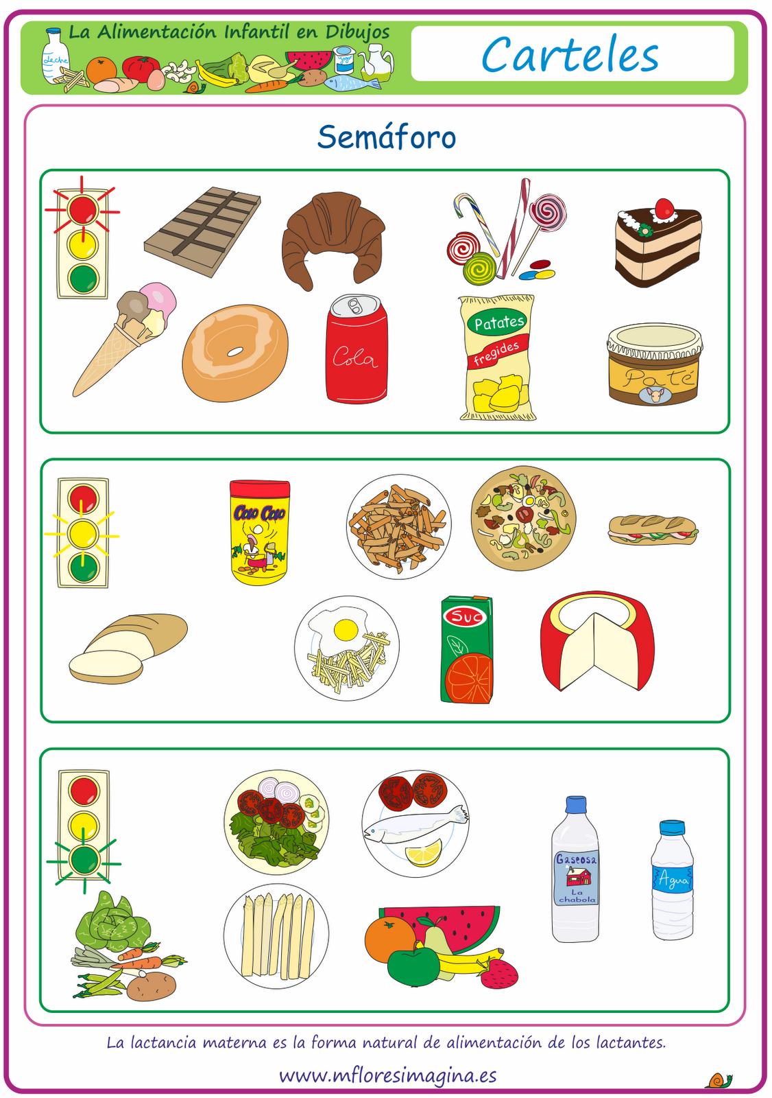 La Alimentación Infantil En Dibujos Semáforo Carteles Nutricion