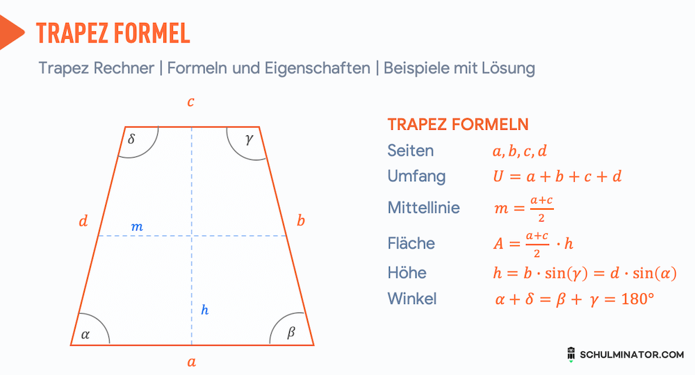 trapez rechner trapez formel fl che mittellinie umfang. Black Bedroom Furniture Sets. Home Design Ideas