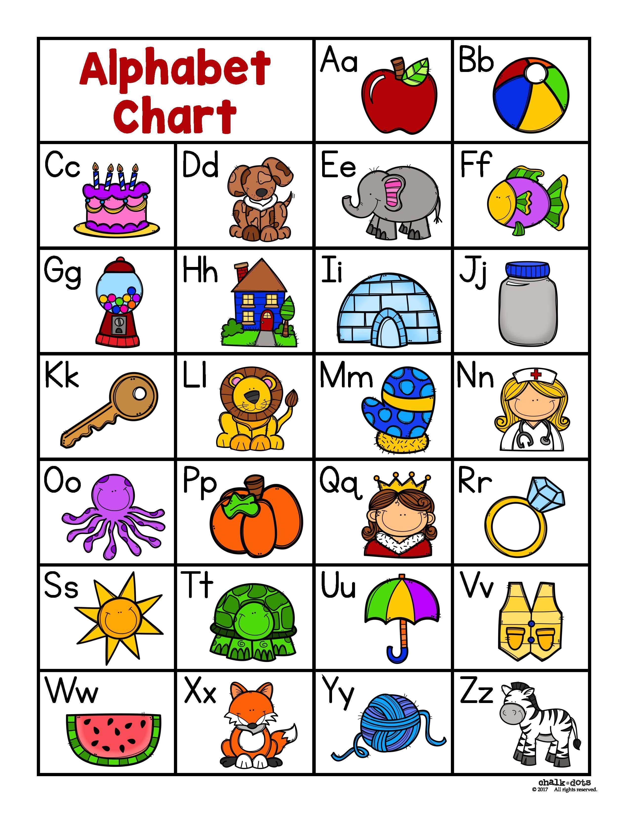 Alphabet Chart | Alphabet preschool, Alphabet charts ...